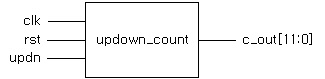 Up down counter verilog code